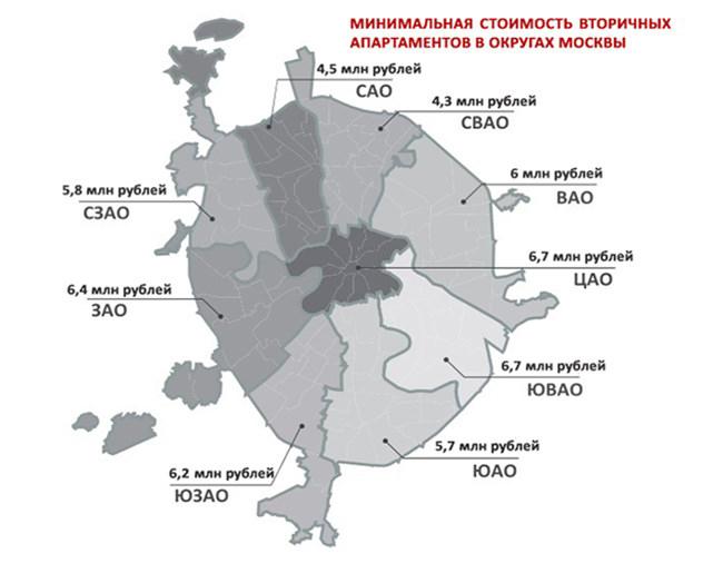Самое доступное предложение готовых апартаментов оценивается в 4 3 млн рублей